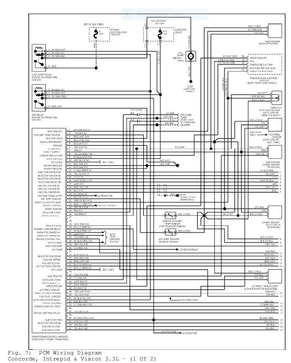 OBDI or OBDII on 1995 intrepid 3.3 | DodgeIntrepid.Net ...  Eagle Vision Wiring Diagram on 97 eagle vision, 1994 eagle vision, 1993 eagle vision, 1995 eagle vision, 96 eagle vision,