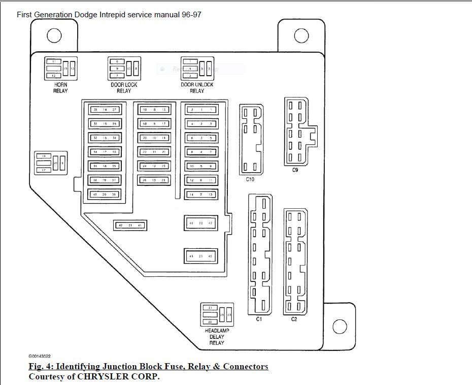 Diagram  1997 Dodge Intrepid Engine Diagram Full Version