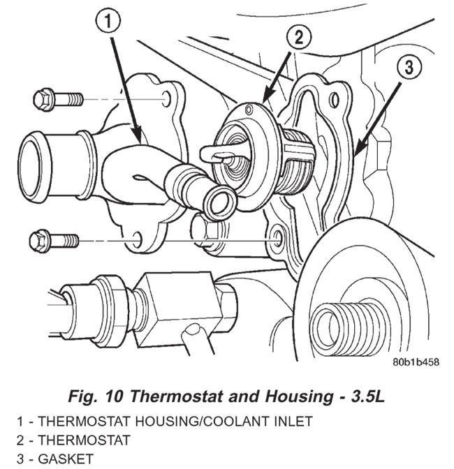 automotive gates lower radiator coolant hose for 1998-2004 chrysler concorde  3.2l 3.5l ad car & truck parts  han kjøbenhavn